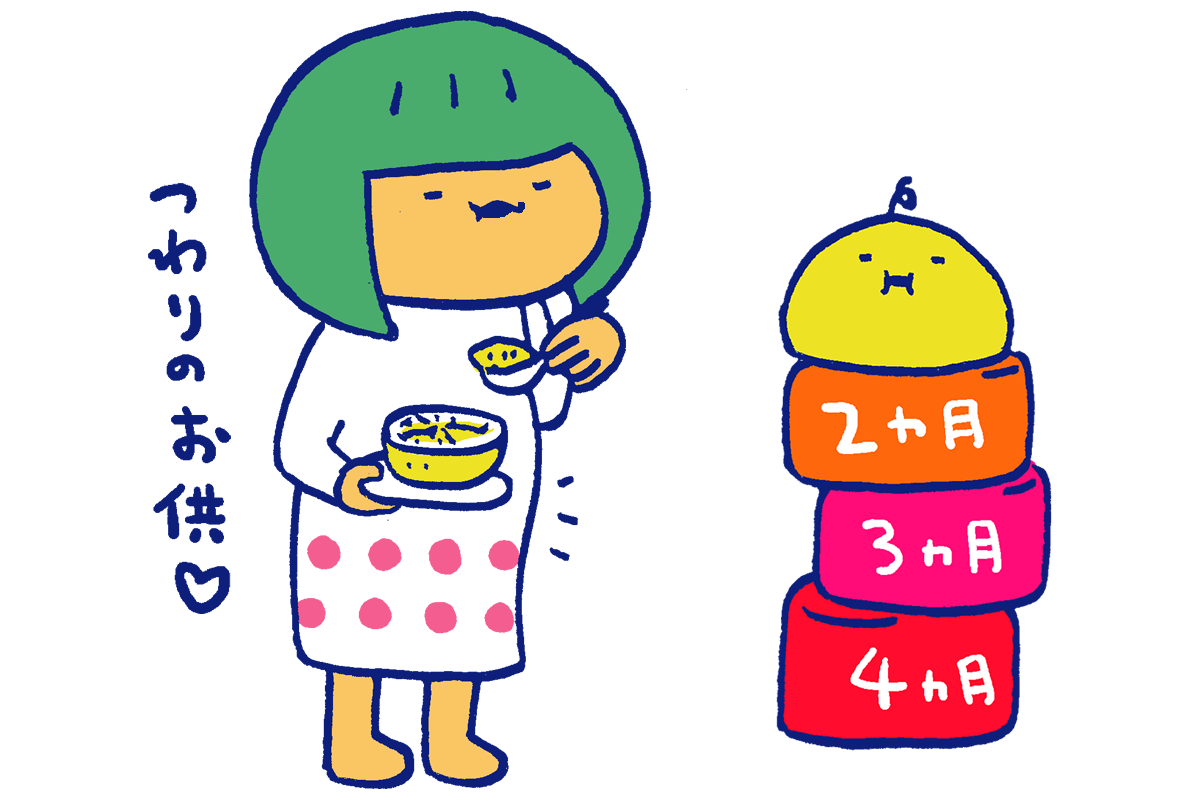 【医師監修】妊娠初期(妊娠2ヶ月・3ヶ月・4ヶ月)