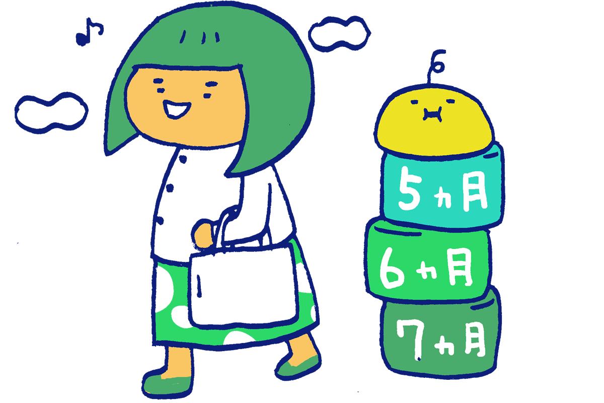 【医師監修】妊娠中期(妊娠5ヶ月・6ヶ月・7ヶ月)