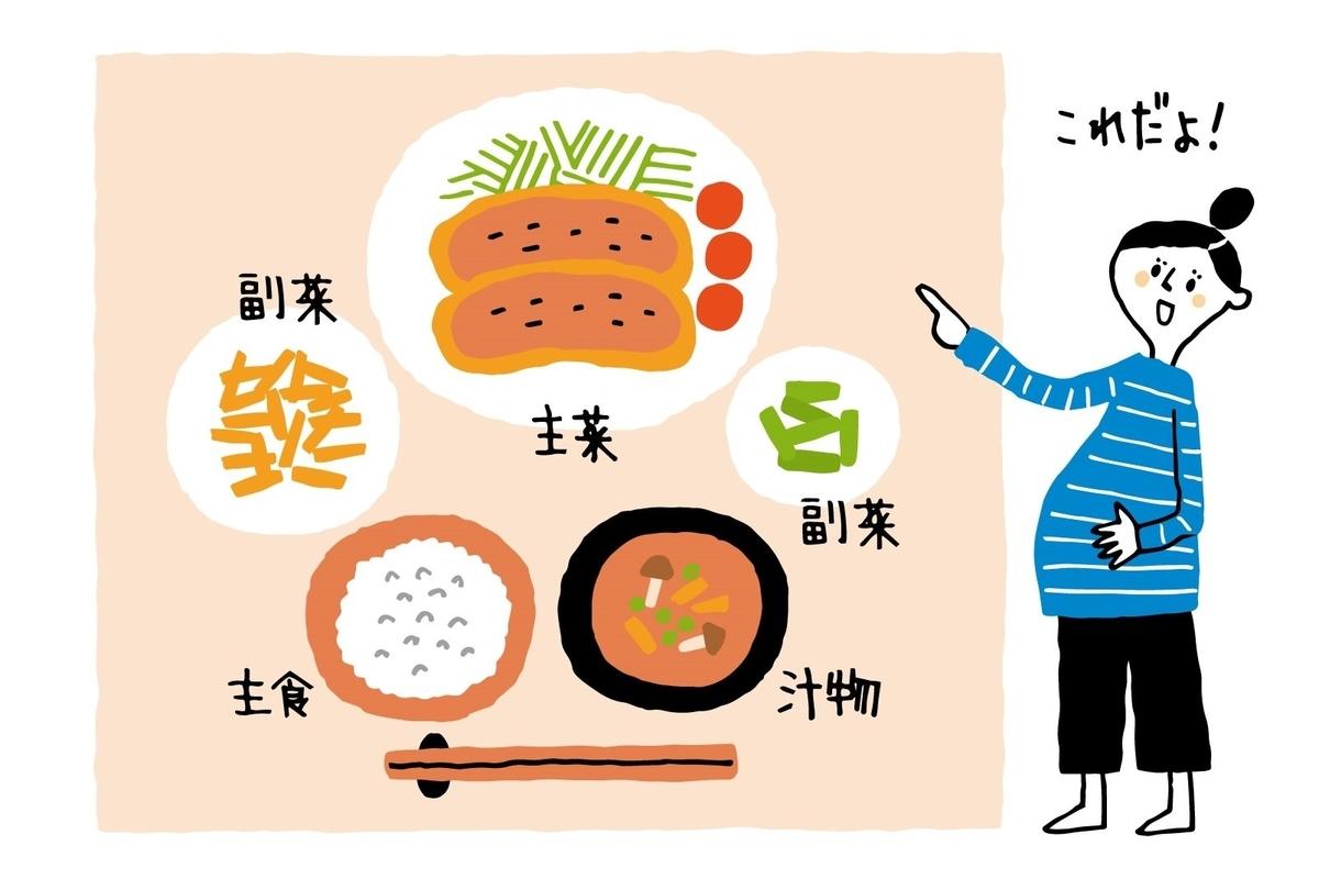 【医師監修】妊娠中の食事、何に気をつける?